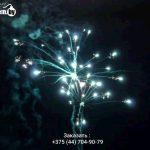 Батарея салютов (FP-B415) 9031 салют